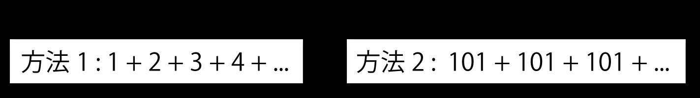 algorithm-sample.png