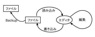 editor-image-s.png