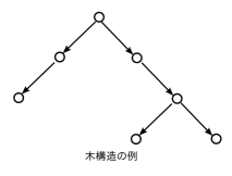 tree-sample-s.png