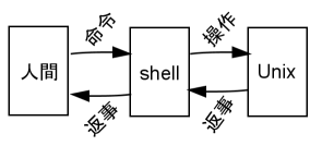 shell-image.png