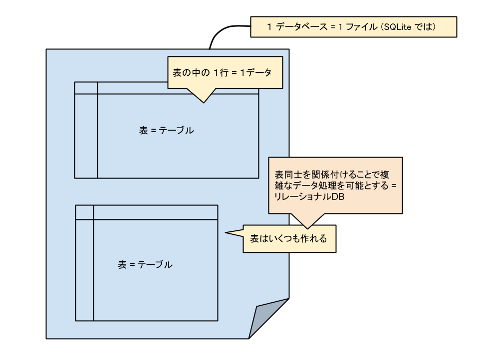 database-table-data-diagram.png