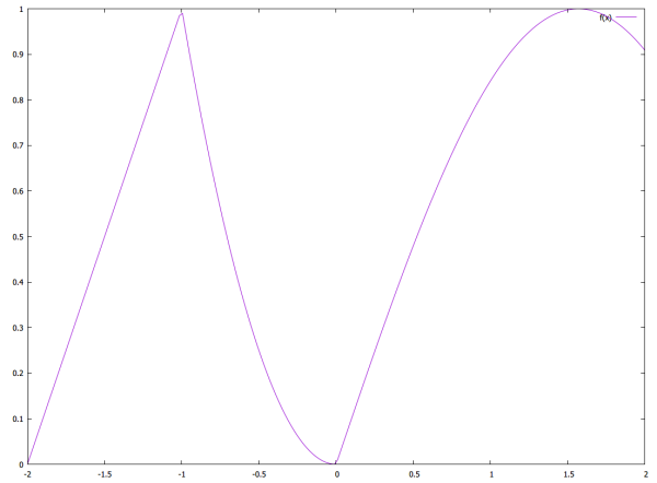 ternary-operator-example.png