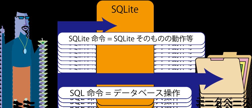 SQLite-commands.png